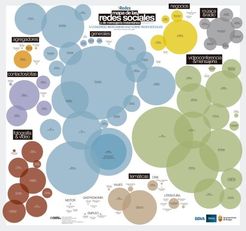 Infografia realizada por iredes.es